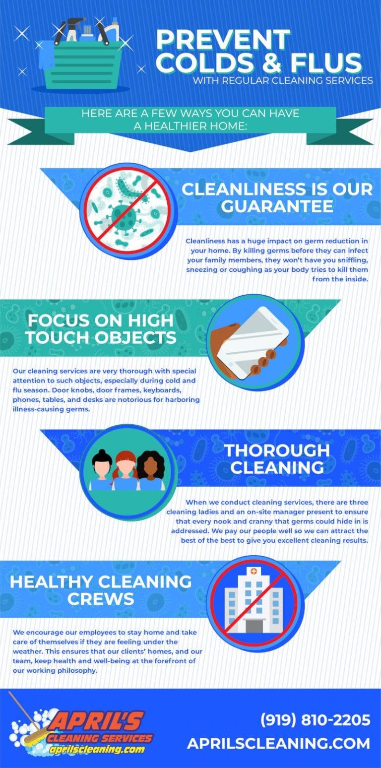 Prevent colds & flus
